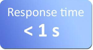 microfluidic pump response time