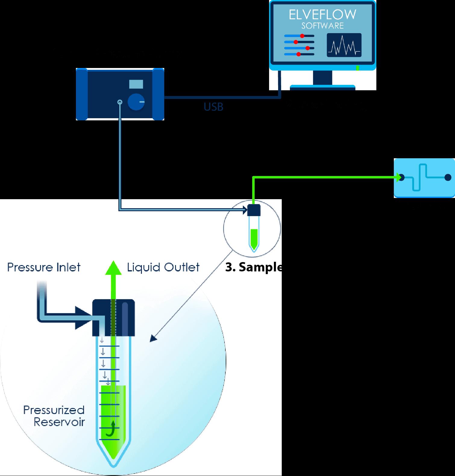 Schema_AF1_microfluidics