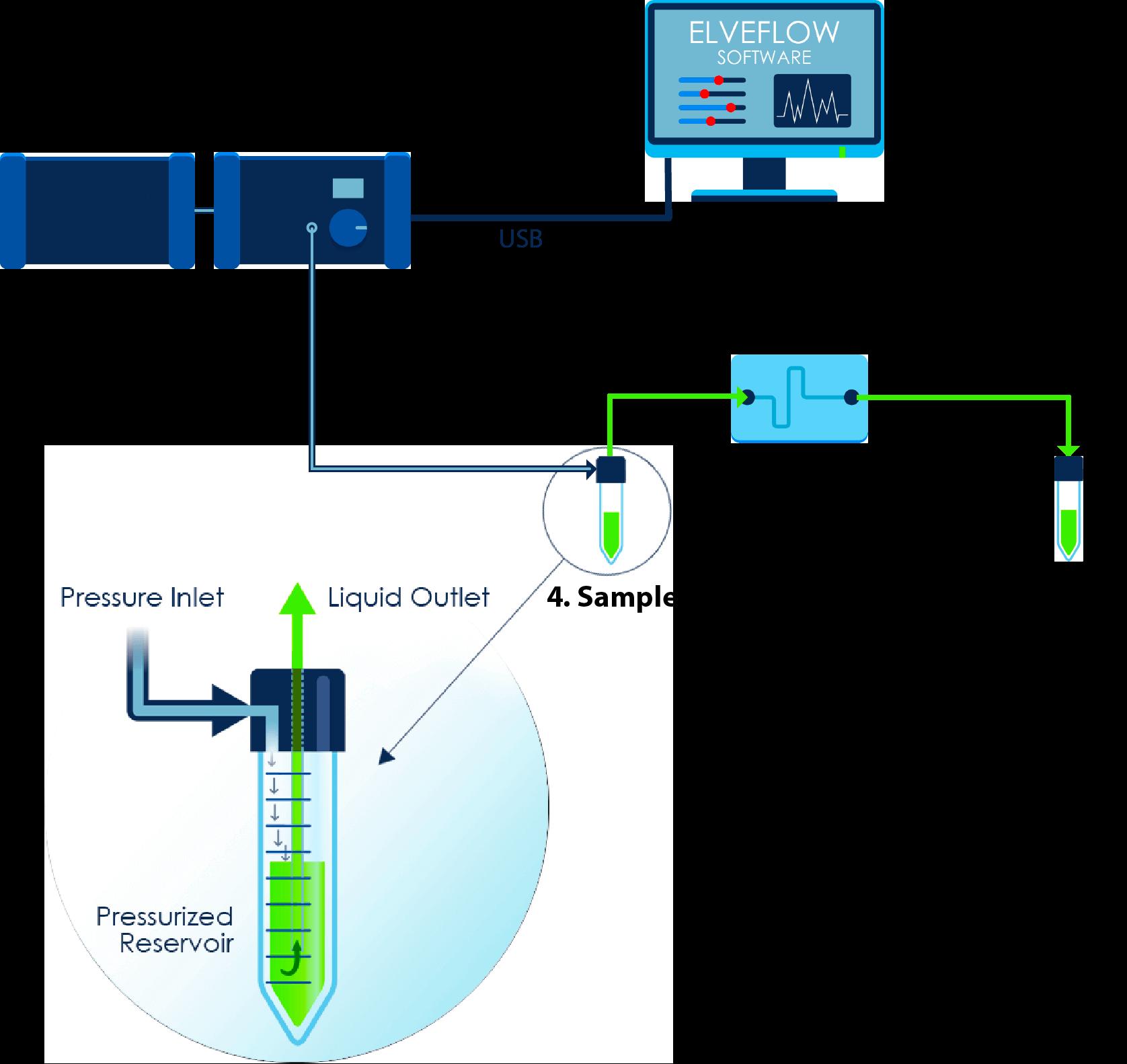 Schema_AF1dual_microfluidics