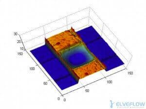 microfluidic-valve-deformation-flow-control