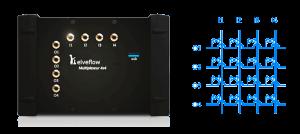 microfluidic-flow-multiplexer-4x4