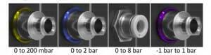microfluidic flow control pressure range