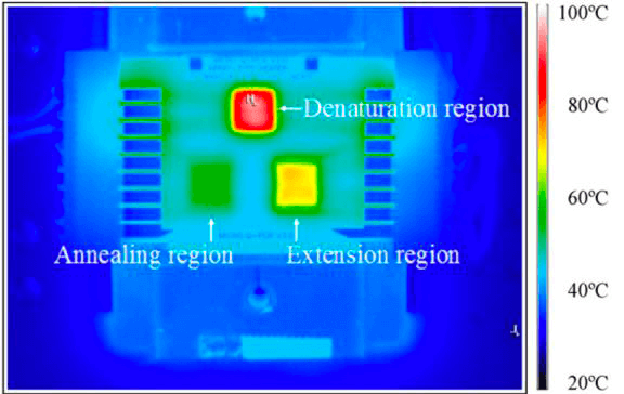 A Review of Heating and Temperature Control in Microfluidic Systems IR infrared