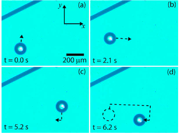 A Review of Heating and Temperature Control in Microfluidic Systems - laser thermo actuation