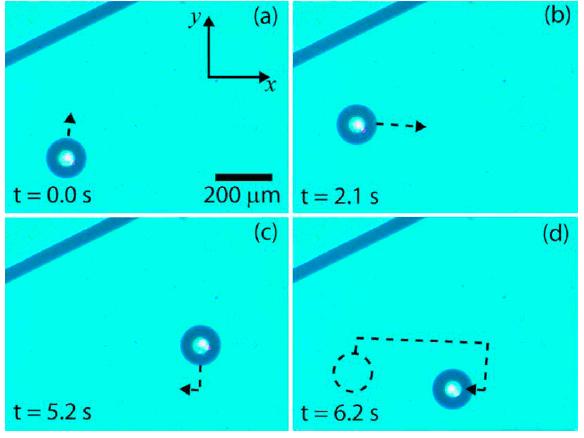 Review Heating Temperature Control In Microfluidics Elveflow