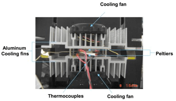 A Review of Heating and Temperature Control in Microfluidic Systems micro heater cooler
