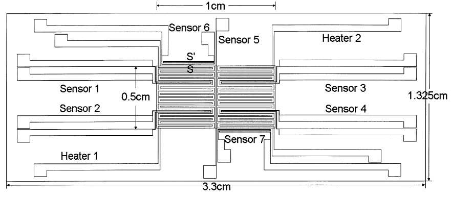 A Review of Heating and Temperature Control in Microfluidic Systems platinum heater