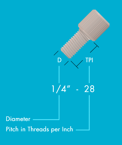 Microfluidic-Fittings-And-Plugs-Thread-Size-Inch