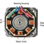 microfluidic syringe pump motor step