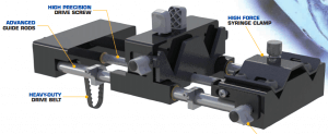 technical properties of the syringe pump