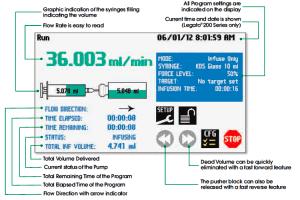 KD legato picoliter syringe pump interface
