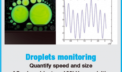 Optical detection microfluidic application droplets monitoring