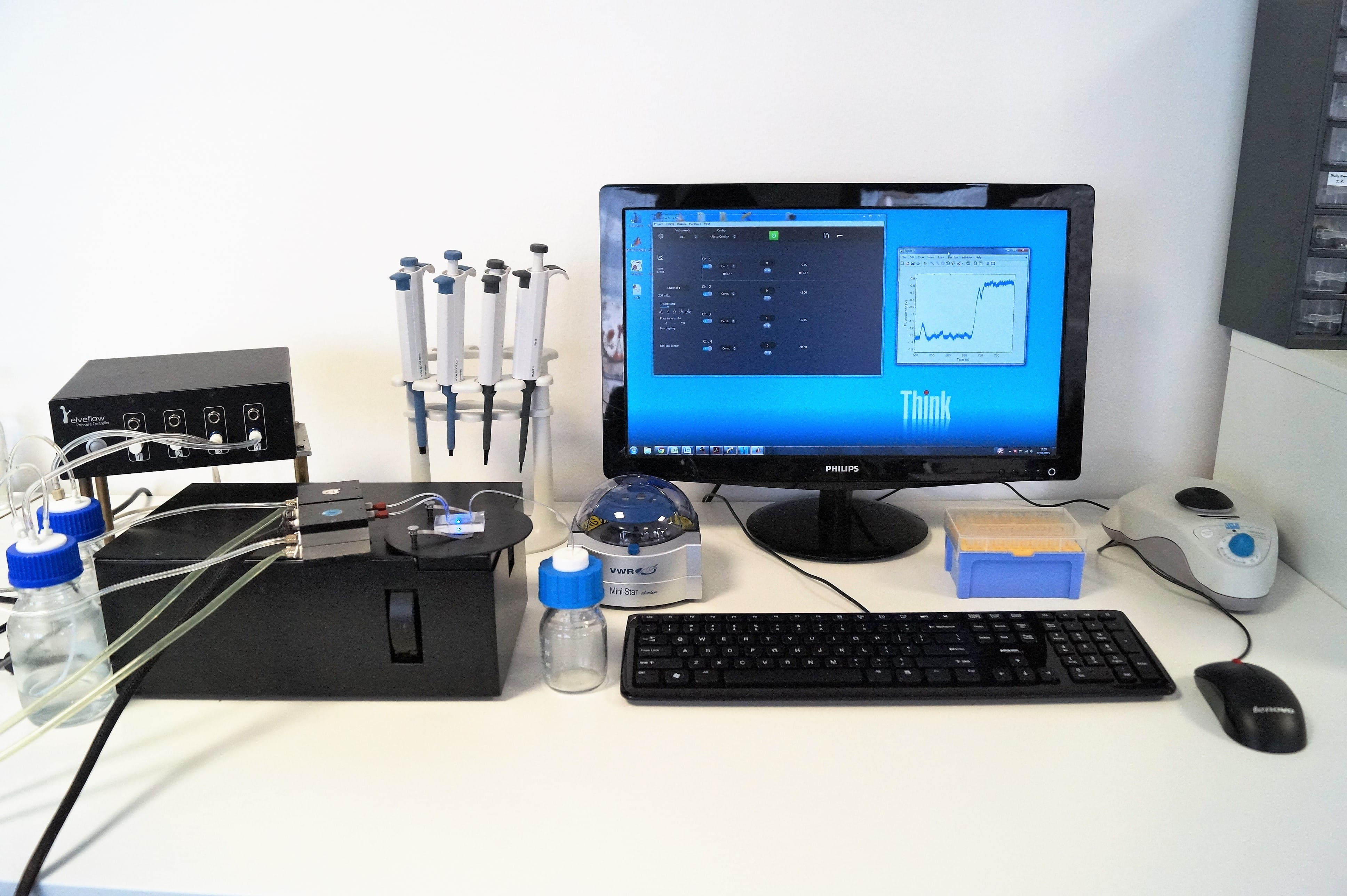fluorescence detection for microfluidic device 8