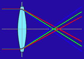 SU-8-photolithography-UV-source-tutorial-lens