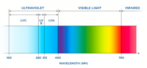 SU-8-photolithography-UV-source-tutorial-spectra