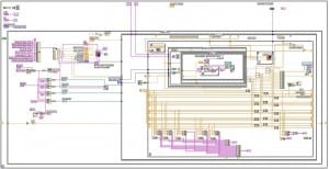 LabVIEW_Block_diagram-OEM-microfluidics software