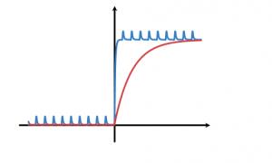 microfluidic pressure regulator flow control OB1 light