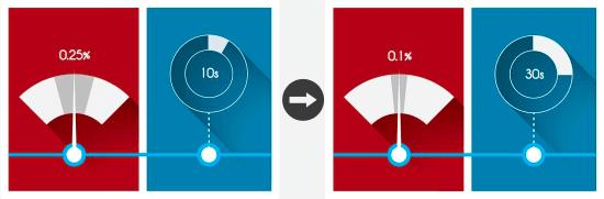 microfluidics flow contol enhances stability syringe pump