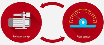 microfluidics flow contol flow sensor pressure pump