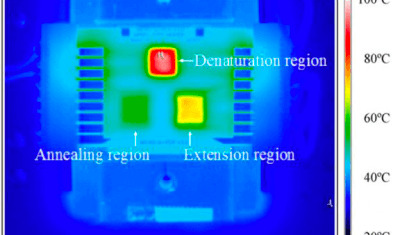 Heating and Temperature Control in Microfluidic Systems infrared