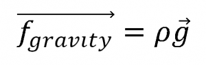 Navier-Stokes Equation3 gravity force