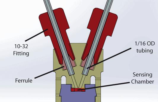 microfluidic-pressure-sensor-small-cut