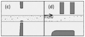 Soft magnetic elements for continuous microfluidic particle sorting