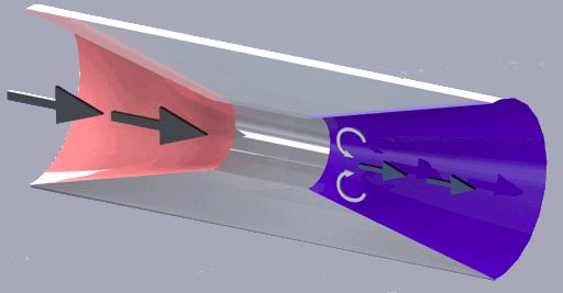 microfluidic flow restrictor