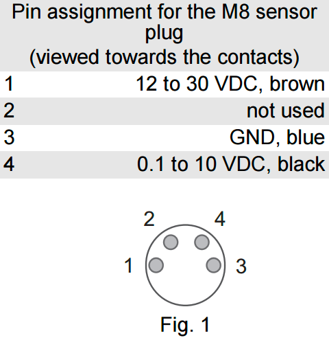 M8 Microlfuidic pressure sensor flow plus Fluid sensor
