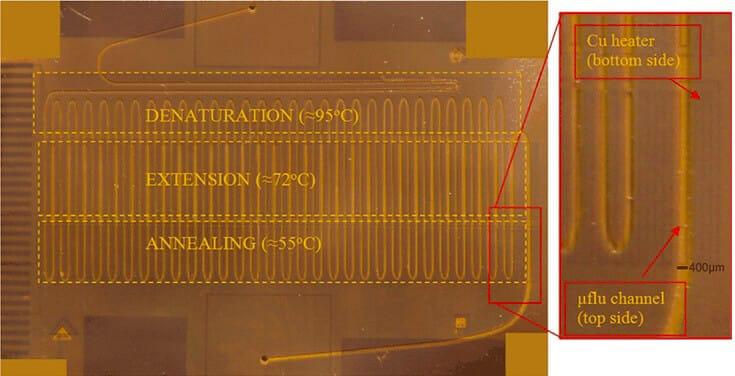 Microfluidic PCR, qPCR, RT-PCR & qRT-PCR_Flow Through-Continous Flow PCR