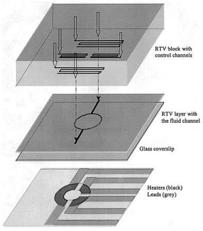 Microfluidic PCR, qPCR, RT-PCR & qRT-PCR_oscillating Flow PCR
