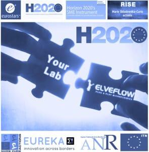H2020 microfluidics partner research consortium UE grant