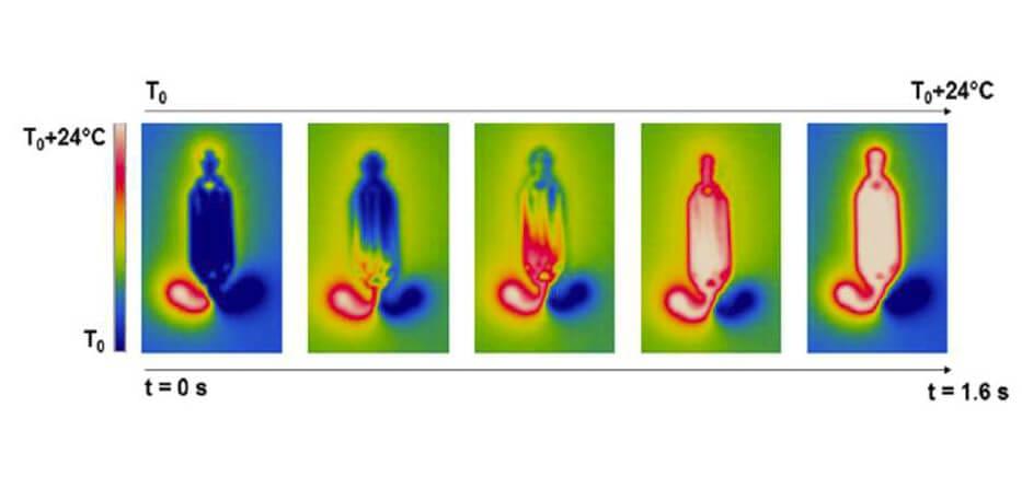 Temperature profile of Fastgene microfluidic chip thermal uniformity of 0.03 C