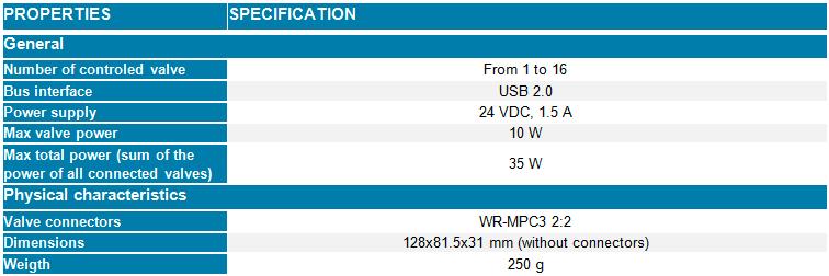 spec MUX WIRE microfluidic switch valve