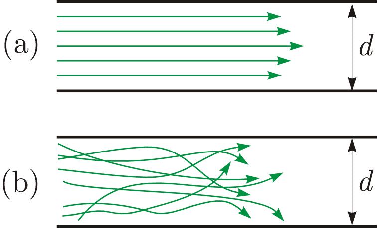 Microfluidics turbulent vs laminar flow