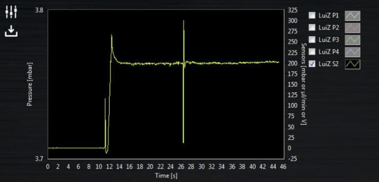 rheodyne-microfluidic-valve-bidirectional5