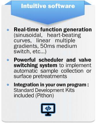 microfluidic syringe pump flow controller flow sensor pressure controller nanofluidic (3)