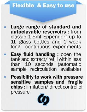 microfluidic syringe pump flow controller flow sensor pressure controller nanofluidic (5)