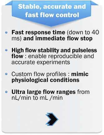 microfluidic syringe pump flow controller flow sensor pressure controller nanofluidic (6)