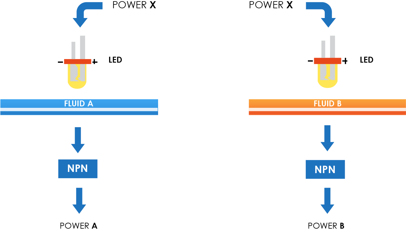 Schema_elveflow_microfluidic_liquid_sensor
