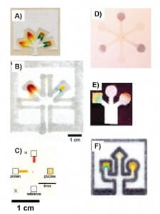 MICROFLUIDIC PAPER-BASED ANALYTICAL DEVICES-DIFFERENT APPLICATIONS FOR MICROFLUIDIC PAPER-BASED DEVICES