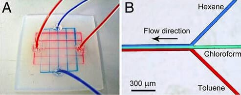 Solvent resistance and antifouling properties of an allTeflon microfluidic device. (A) A PFA chip with microchannels filled with acetone (colored with a red dye) and DMSO (colored with a blue dye). (B) Laminar flow of dyed organic solvents in an all-Teflon chip.