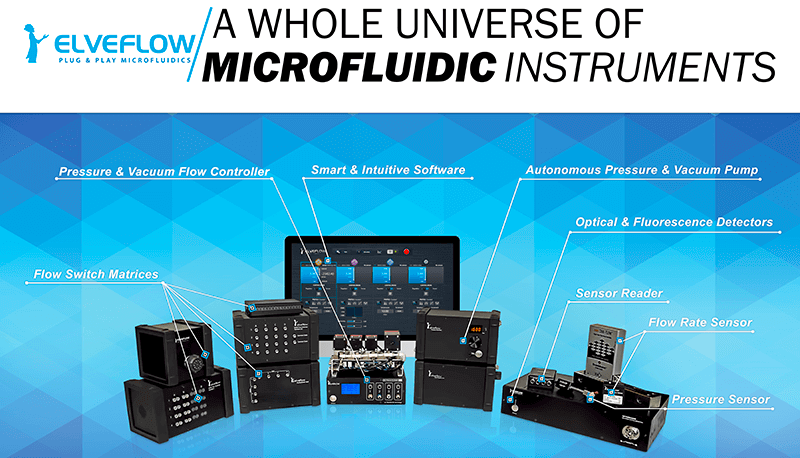 microfluidic instrument droplet flow control