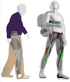 exosuit-exoskeleton-soft-robot-robotics-softbot-softrobot-microfluidics-pressure-control