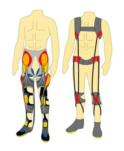 exosuit-exoskeleton-wearable-soft-robot-robotics-softbot-softrobot-microfluidics-pressure-control