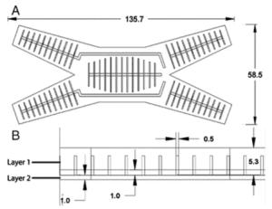 Microfluidic soft robot Multigait 2