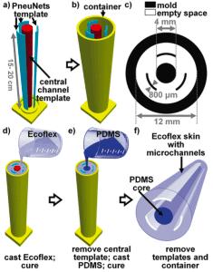 Microfluidic soft robot tentacule mold 2