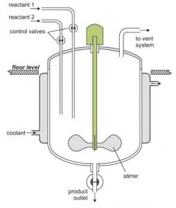microreactors-microfluidics-in-chemistry-a-review-batch-reactor