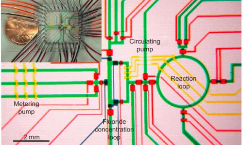 microreactors-microfluidics-in-chemistry-a-review-microfluidic-chip
