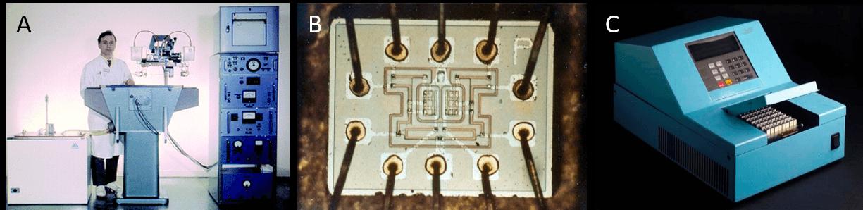 Capillary electrophoresis-History Microfluidics-Elveflow-NBIC Valley-Startup-Innovation-Technology